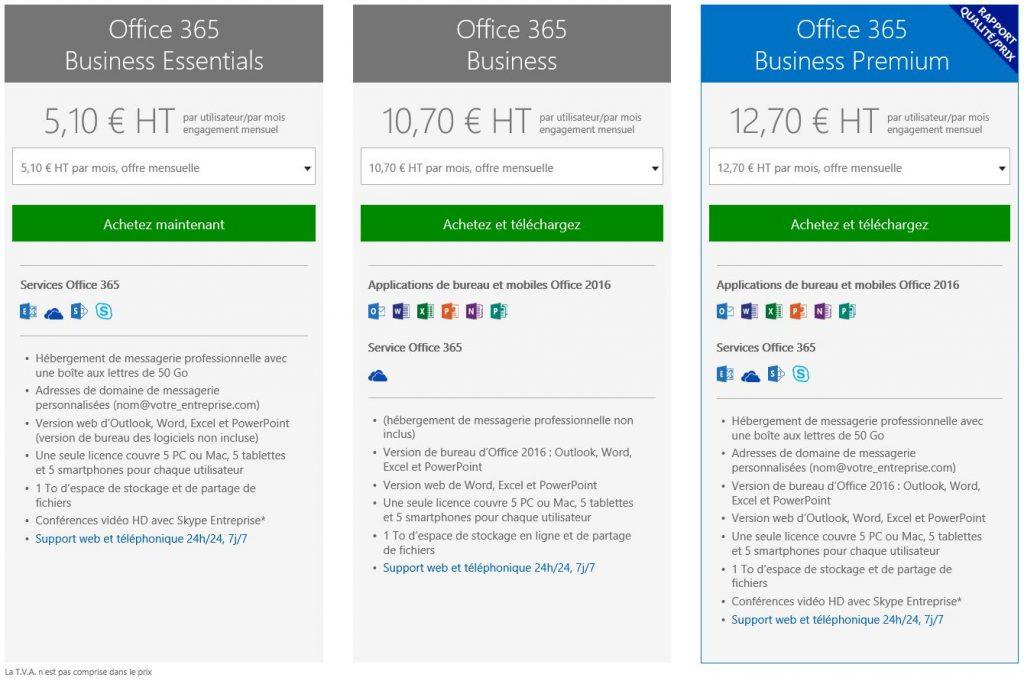 Office 365 se décline en 3 versions: Business Essentials, Business et Business Premium