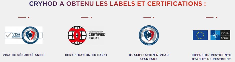 Label obtenue par Cryhod de PrimX : Visa de sécurité ANSSI / Certification CC EAL3+ / Qualification niveau standard / Diffusion restreinte OTAN et UE restreint